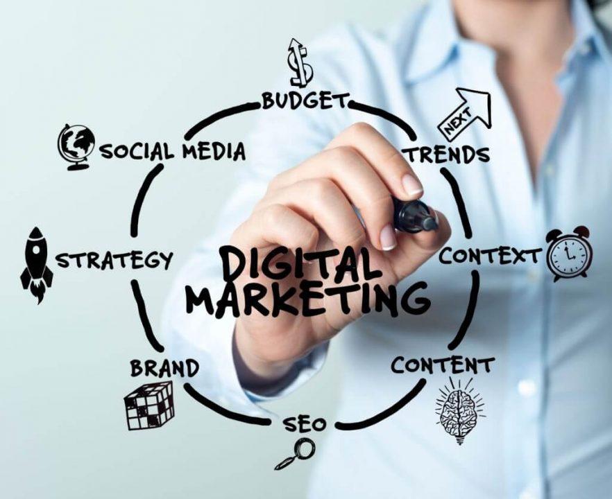 كيفية تسويق الأعمال الصغيرة - ما هي استراتيجيات تسويق المشاريع الصغيرة عبر الانترنت ؟